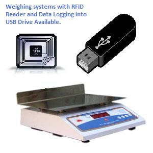 Data logging weighing systems