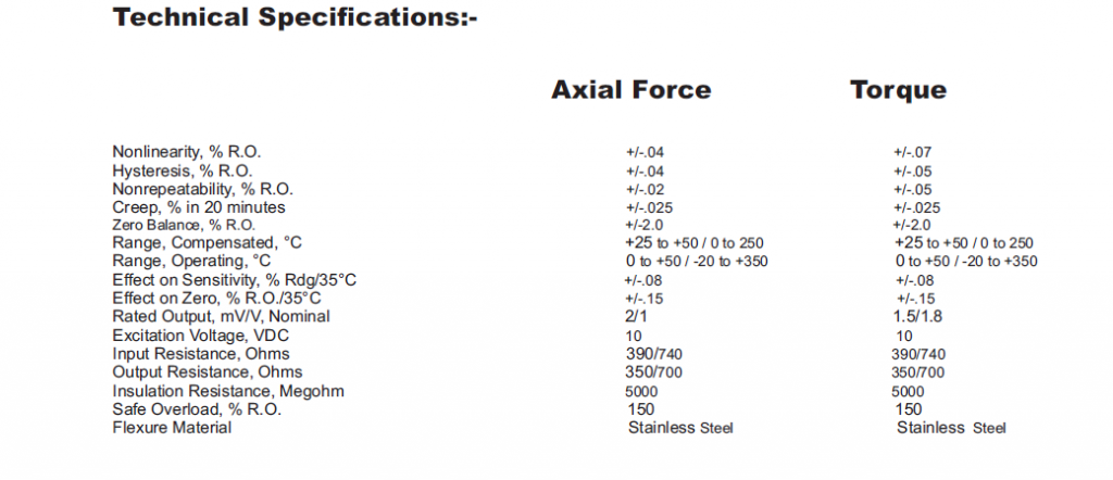Multi Axial Load cell tech specs