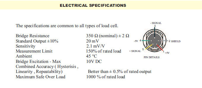 Web tension load cell specs